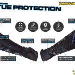 VIRTUE BREAKOUT PROTECTION